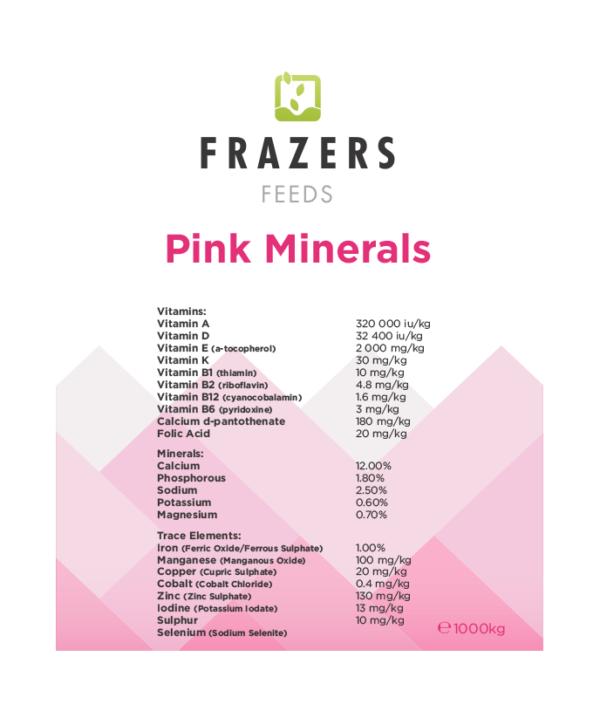 Pink Minerals